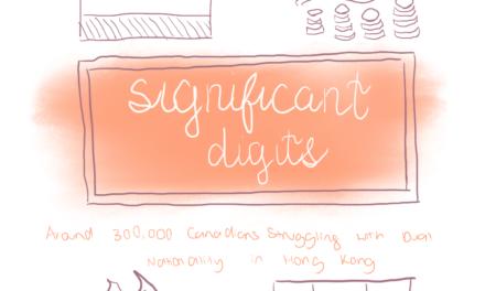 Significant Digits [01/21/21 – 01/28/21]