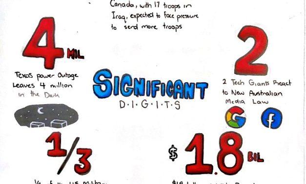 Significant Digits [02/11/21-02/18/21]