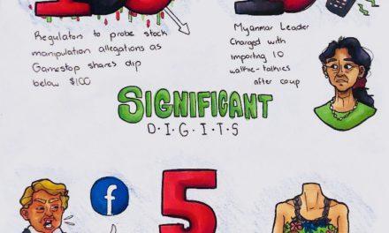 Significant Digits [01/28/21-02/04/21]